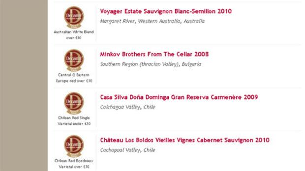 """Изключителен успех за българско вино, """"От Избата""""2008 на Братя Минкови взе трофей в категорията Вино от Централна и Източна Европа над 10 евро."""